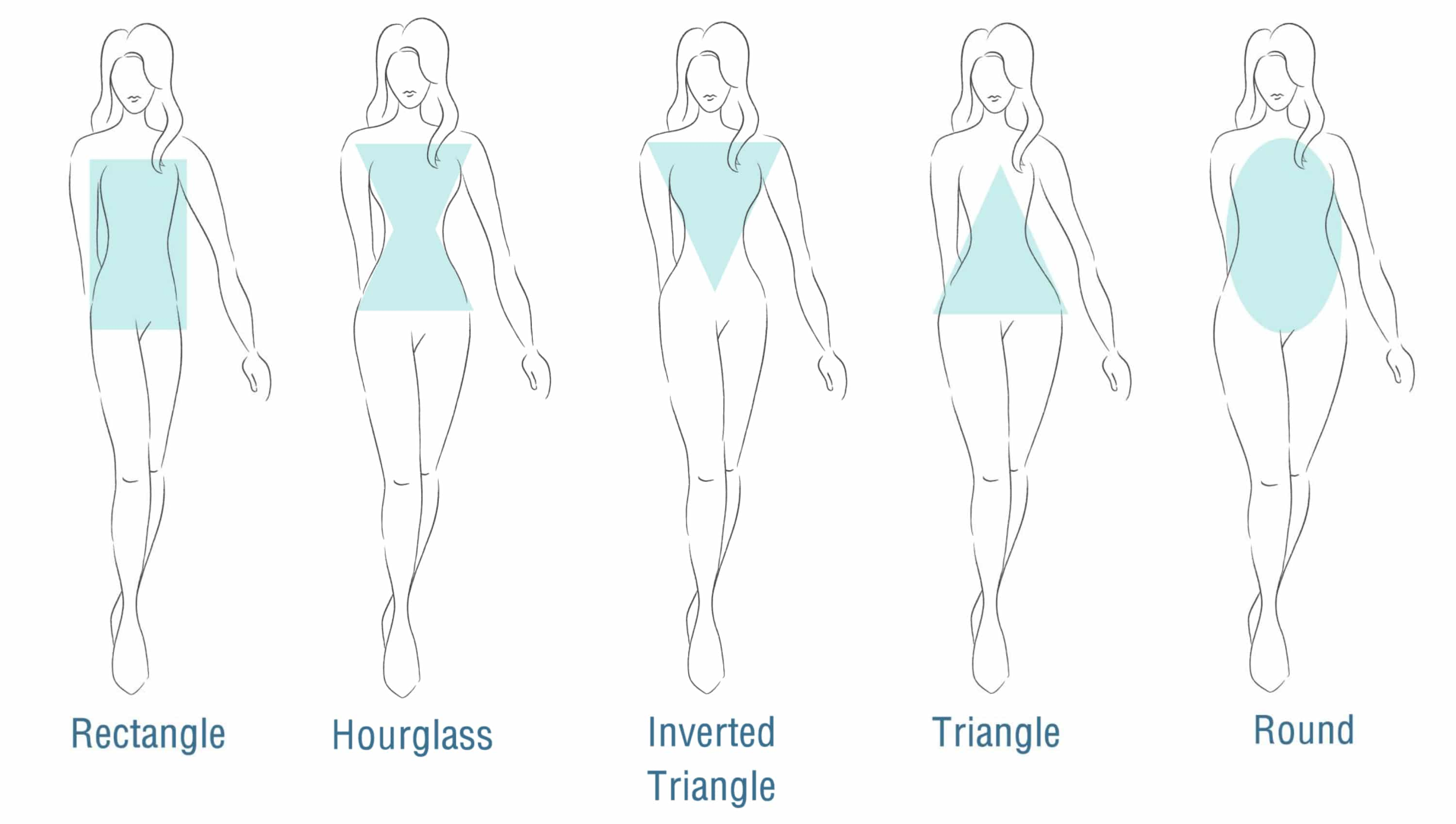 "All Bodyshape - Tips : ""How to Dress up Your Body Shape?"""